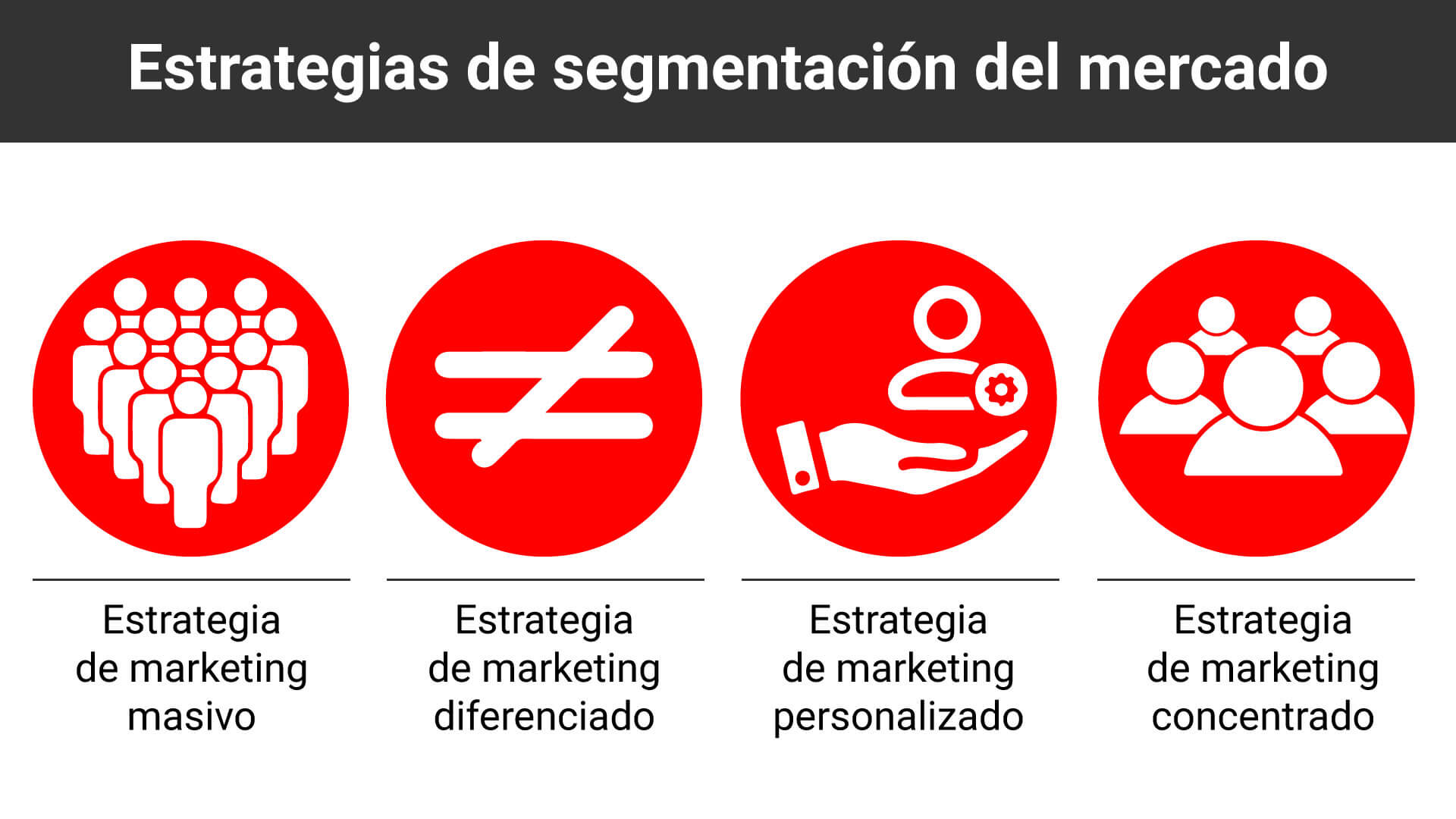 Estrategias de segmentacion de mercado