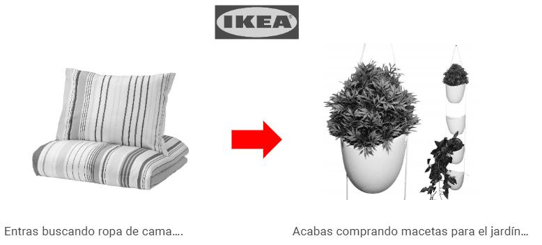 Ejemplo de Cross Selling - caso IKEA