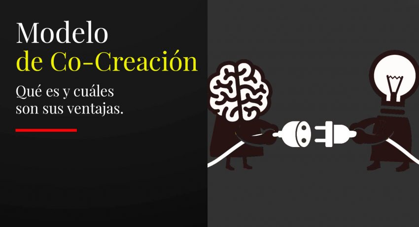 Modelo de Co-creacion
